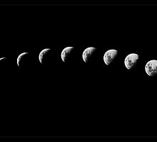 Lunar Cycle by R-evolution GFX