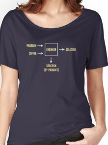 Engineering Sarcasm By-product Women's Relaxed Fit T-Shirt