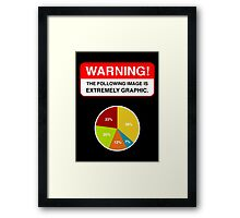 WARNING EXTREMELY GRAPHIC! Framed Print