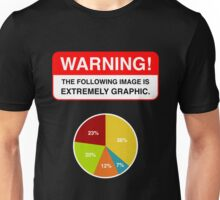 WARNING EXTREMELY GRAPHIC! Unisex T-Shirt