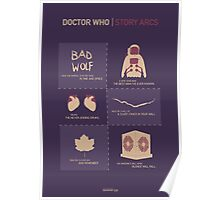 Doctor Who |Story Arcs Poster