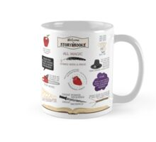 Once Upon a Time Quotes Mug