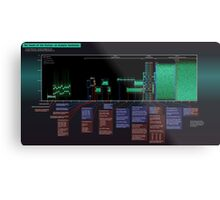 The Sound of the Dialup Explained Metal Print