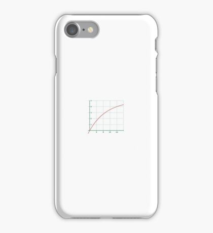 upload test iPhone Case/Skin
