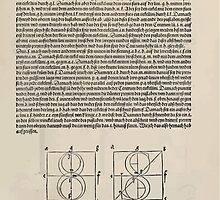 Measurement With Compass Line Leveling Albrecht Dürer or Durer 1525 0127 Alphabet Letters Calligraphy Font by wetdryvac