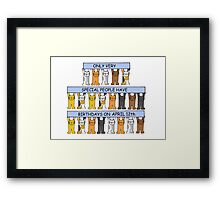 Cats celebrating birthdays on April 12th. Framed Print