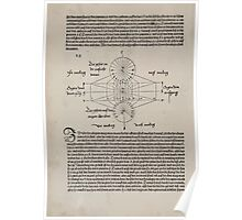 Measurement With Compass Line Leveling Albrecht Dürer or Durer 1525 0110 Repeating Shapes Poster
