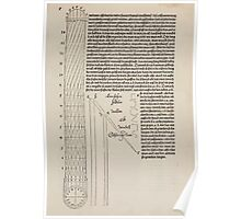 Measurement With Compass Line Leveling Albrecht Dürer or Durer 1525 0085 Repeating Shapes Poster