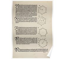 Measurement With Compass Line Leveling Albrecht Dürer or Durer 1525 0057 Repeating Shapes Poster
