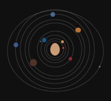 The Eggcentric Solar System by BearCave