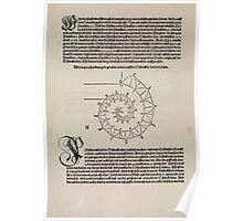 Measurement With Compass Line Leveling Albrecht Dürer or Durer 1525 0014 Perspective Spiral Poster