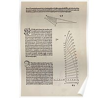 Measurement With Compass Line Leveling Albrecht Dürer or Durer 1525 0031 Curve Angle Geometry Poster