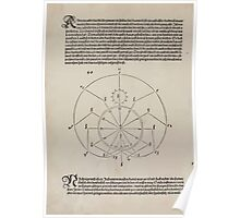 Measurement With Compass Line Leveling Albrecht Dürer or Durer 1525 0042 Cuves and Arcs Poster