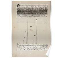 Measurement With Compass Line Leveling Albrecht Dürer or Durer 1525 0050 Repeating Shapes Poster