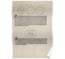 Measurement With Compass Line Leveling Albrecht Dürer or Durer 1525 0059 Repeating Shapes Poster