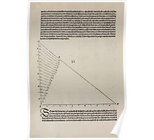 Measurement With Compass Line Leveling Albrecht Dürer or Durer 1525 0032 Ray Crossing Poster