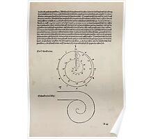 Measurement With Compass Line Leveling Albrecht Dürer or Durer 1525 0011 Spirals Poster