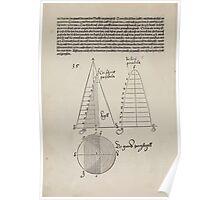 Measurement With Compass Line Leveling Albrecht Dürer or Durer 1525 0036 Ray Segmentation Poster