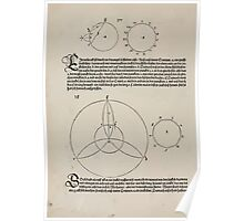 Measurement With Compass Line Leveling Albrecht Dürer or Durer 1525 0060 Repeating Shapes Poster