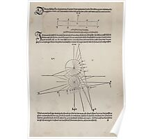 Measurement With Compass Line Leveling Albrecht Dürer or Durer 1525 0113 Repeating Shapes Poster