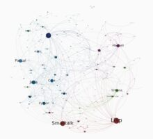 Network of Programming Language Influence 2014 Poster Kids Clothes