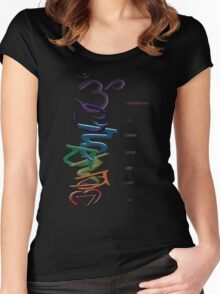 CHAKRAS Women's Fitted Scoop T-Shirt