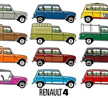 Renault 4 evolution by car2oonz
