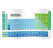 Fresh periodic table of the elements Poster