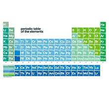 Fresh periodic table of the elements Photographic Print