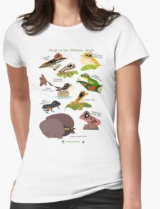 Frogs of the Western Ghats Womens Fitted T-Shirt