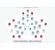 Polyhedral Relations Photographic Print