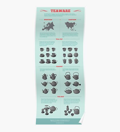 Teaware Infographic Poster