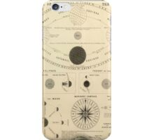 Theory of the Seasons iPhone Case/Skin