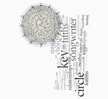Circle Of Fifths by Tania Rose