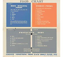 United States Department of Agriculture Poster 0180 Food Chart Body Building Energy Protective Foods Choose Something from Each Group Every Day Photographic Print