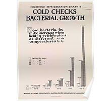 United States Department of Agriculture Poster 0311 Cold Checks Bacterial Growth Poster