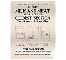 United States Department of Agriculture Poster 0308 Be Sure Milk and Meat are Placed in Coldest Section Poster
