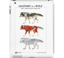 Anatomy of a Wolf iPad Case/Skin