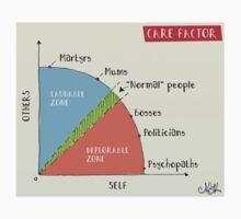 Care factor by ABK Sema4Media