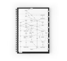 The Wonders of the Imperial System (Spiral Notebook) Spiral Notebook
