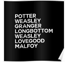 Potter Group Names Poster