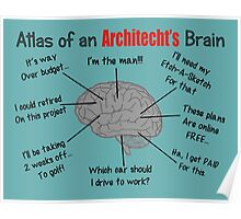 Architect Humor Poster