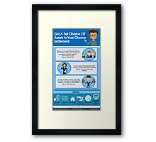 Infographic About Equitable Distribution In Missouri Framed Print