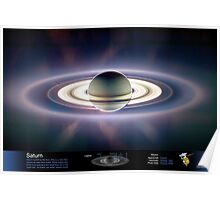 Saturn Eclipsing the Sun Poster