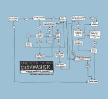 Dishwasher flowchart - light by garykemble