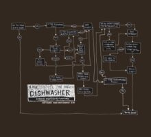 Dishwasher flowchart - dark by garykemble