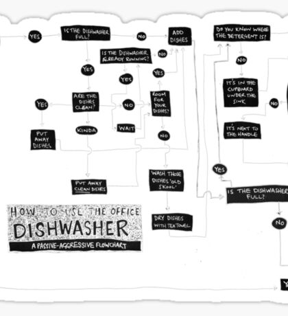 Dishwasher flowchart - dark Sticker