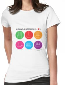 Know your hippocampus Womens Fitted T-Shirt