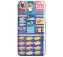 Singapore icecream sandwiches infographic design iPhone Case/Skin