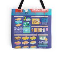 Singapore icecream sandwiches infographic design Tote Bag